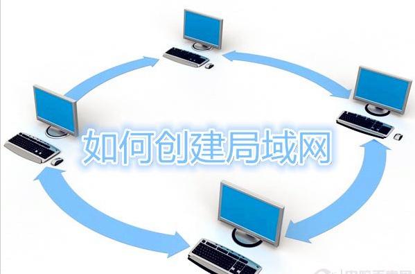 局域网概念图