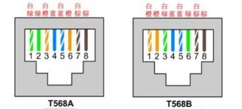 网线水晶头接法-28电脑网